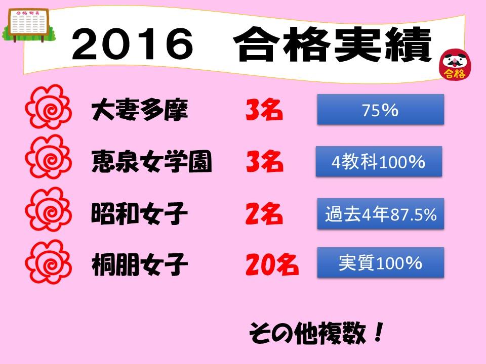 合格実績2016